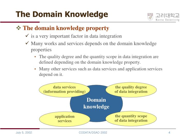 The Domain Knowledge