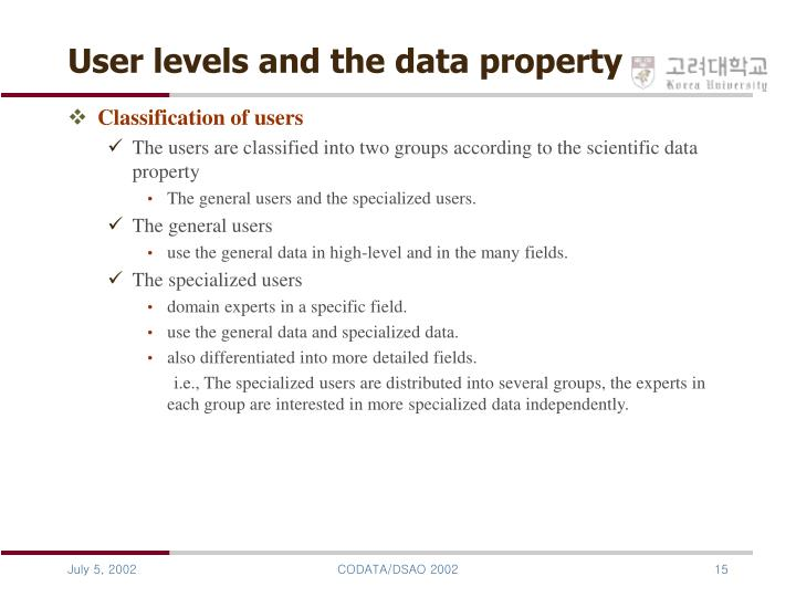 User levels and the data property