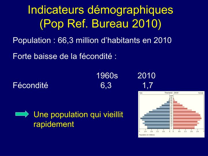 Indicateurs d mographiques pop ref bureau 2010