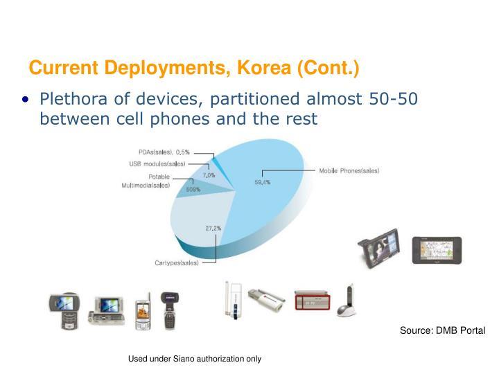 Current Deployments, Korea (Cont.)
