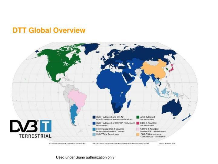 DTT Global Overview