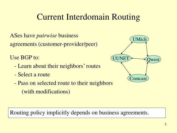 Current Interdomain Routing
