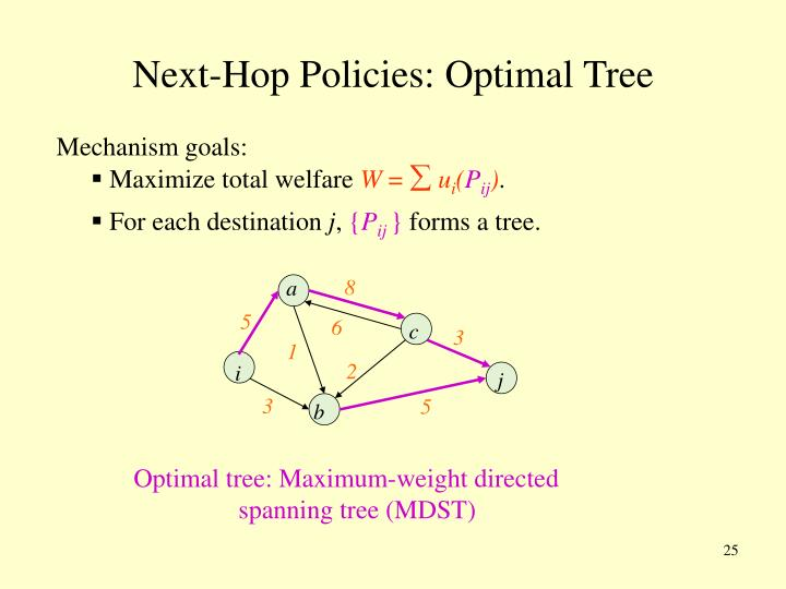 Next-Hop Policies: Optimal Tree