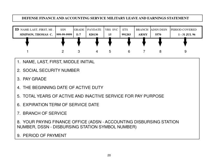 DEFENSE FINANCE AND ACCOUNTING SERVICE MILITARY LEAVE AND EARNINGS STATEMENT