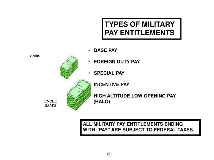 TYPES OF MILITARY