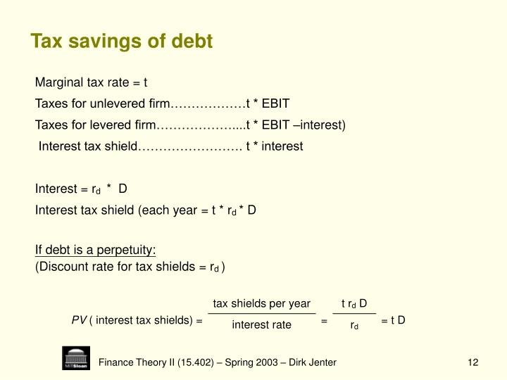 Tax savings of debt