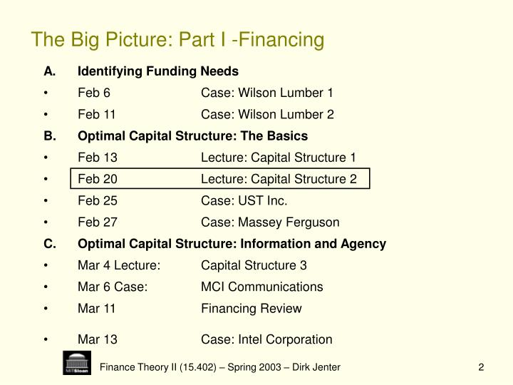 The Big Picture: Part I -Financing