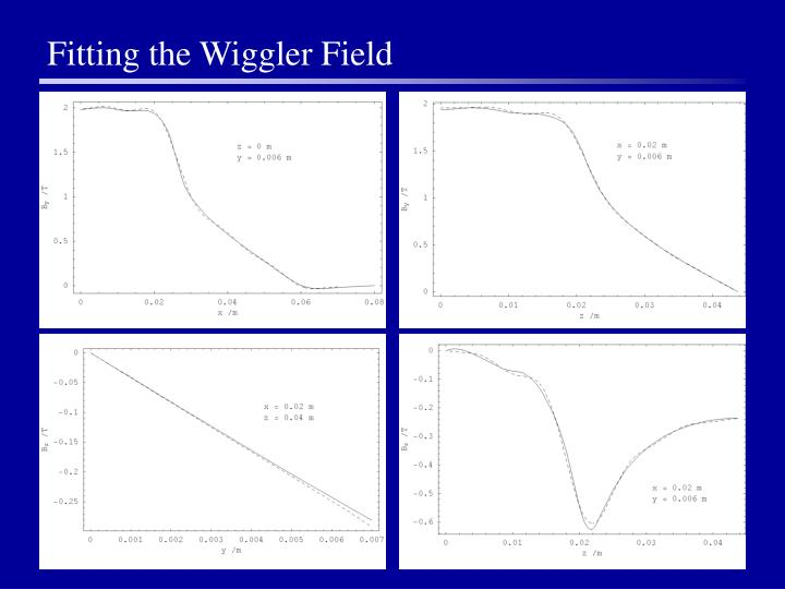 Fitting the Wiggler Field