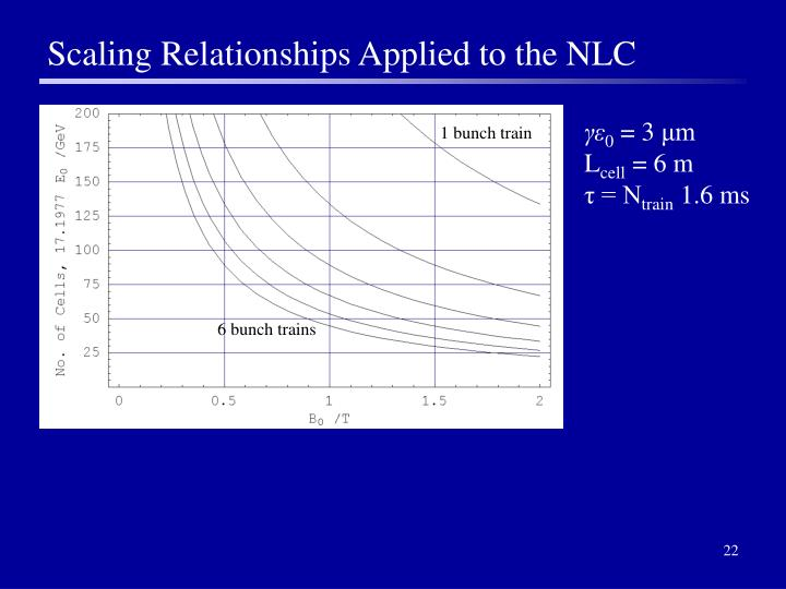 Scaling Relationships Applied to the NLC