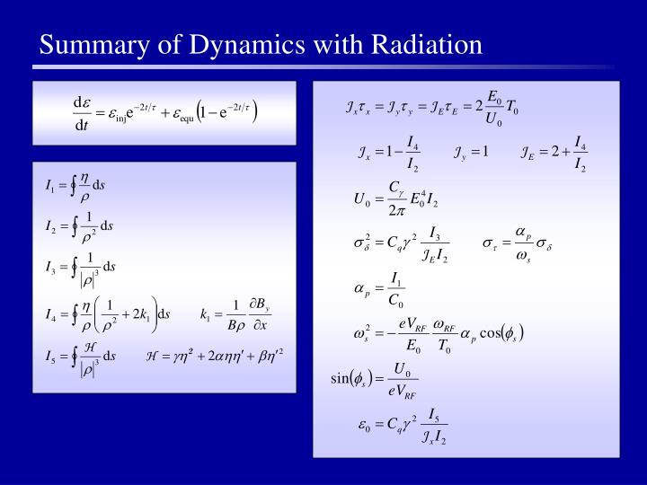Summary of Dynamics with Radiation