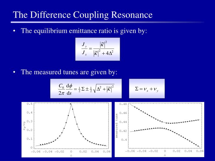 The Difference Coupling Resonance