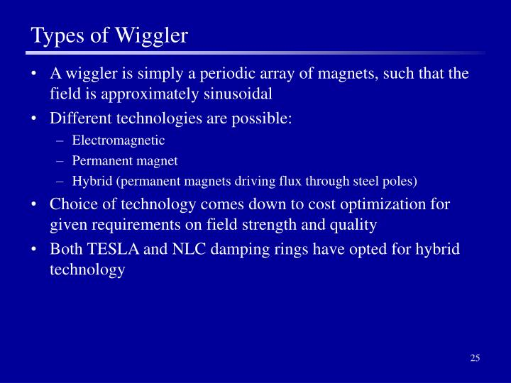 Types of Wiggler