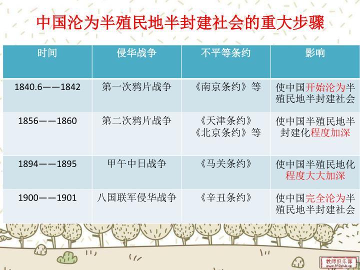 中国沦为半殖民地半封建社会的重大步骤