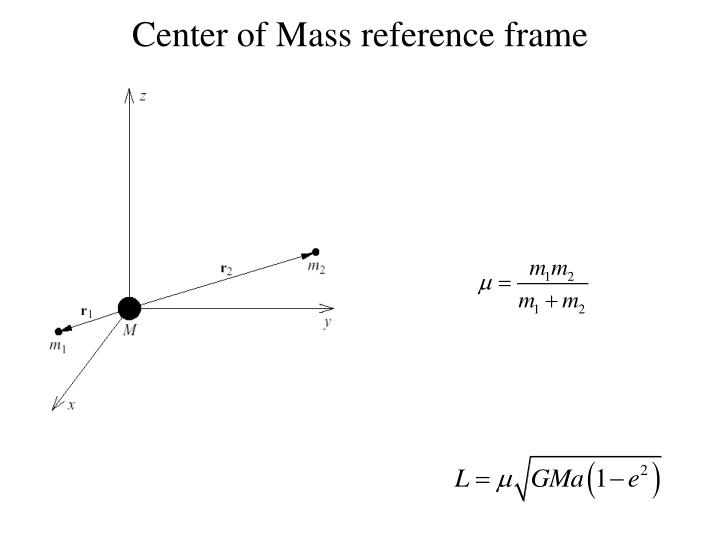 Center of Mass reference frame