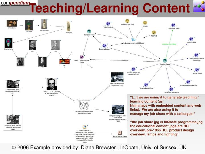 Teaching/Learning Content