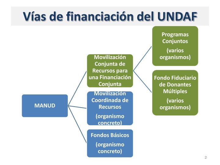 Vías de financiación del UNDAF