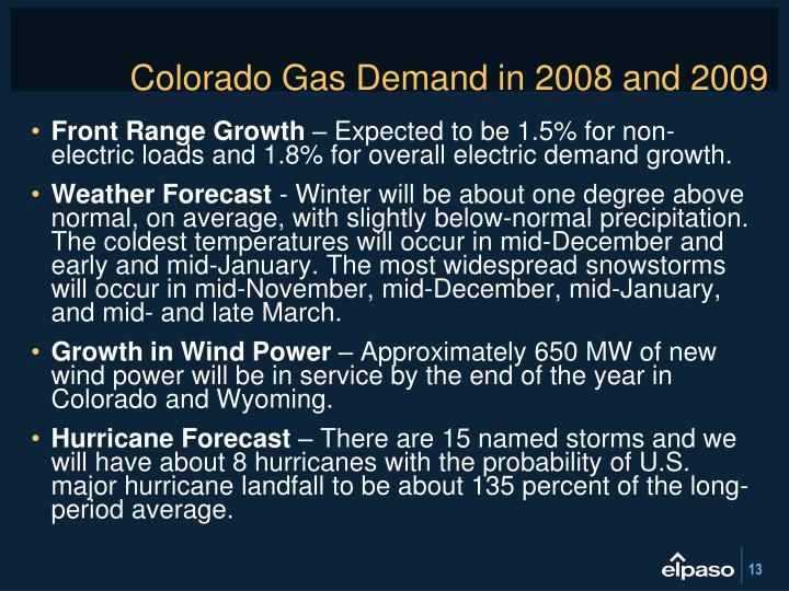 Colorado Gas Demand in 2008 and 2009