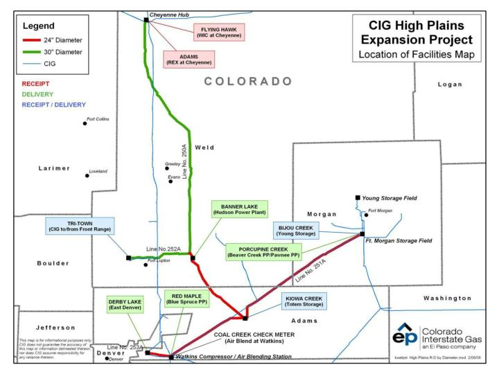 High Plains Pipeline