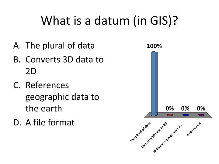 What is a datum (in GIS)?
