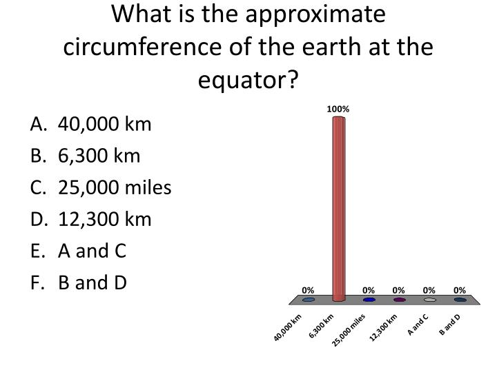 What is the approximate circumference of the earth at the equator?