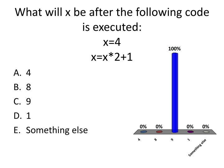 What will x be after the following code is executed: