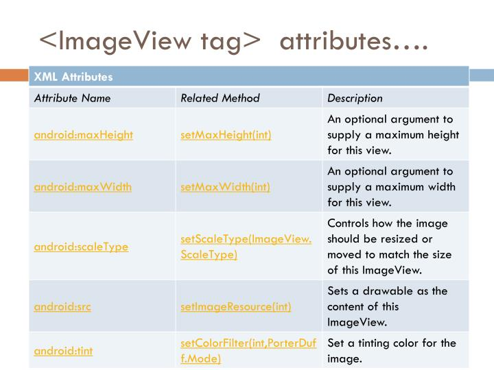 <ImageView tag>  attributes….