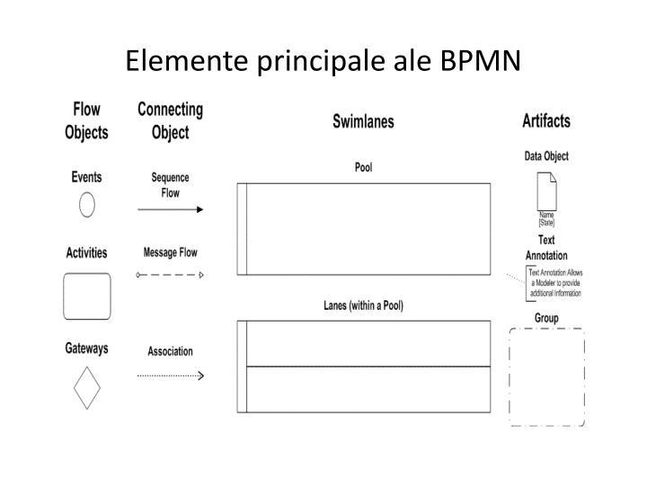 Elemente principale ale BPMN