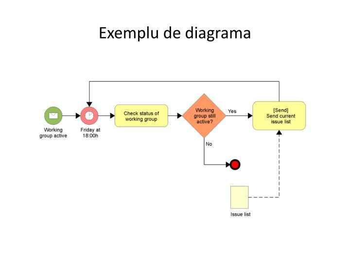 Exemplu de diagrama