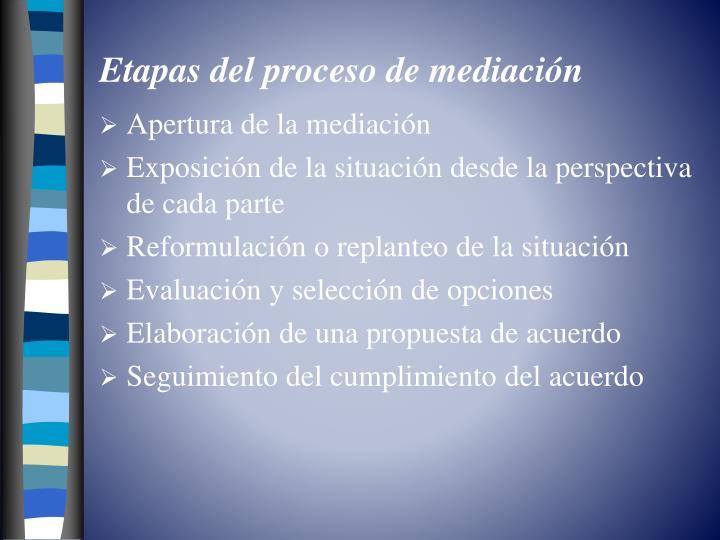 Etapas del proceso de mediación