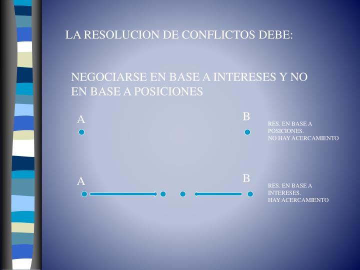 LA RESOLUCION DE CONFLICTOS DEBE: