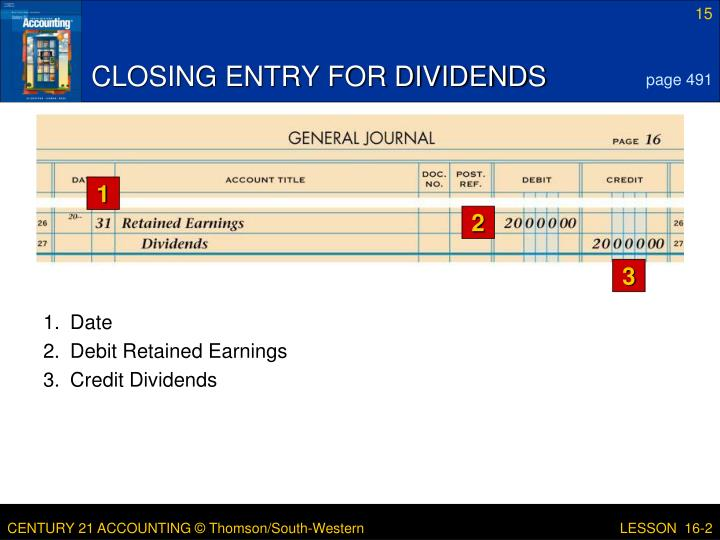 CLOSING ENTRY FOR DIVIDENDS