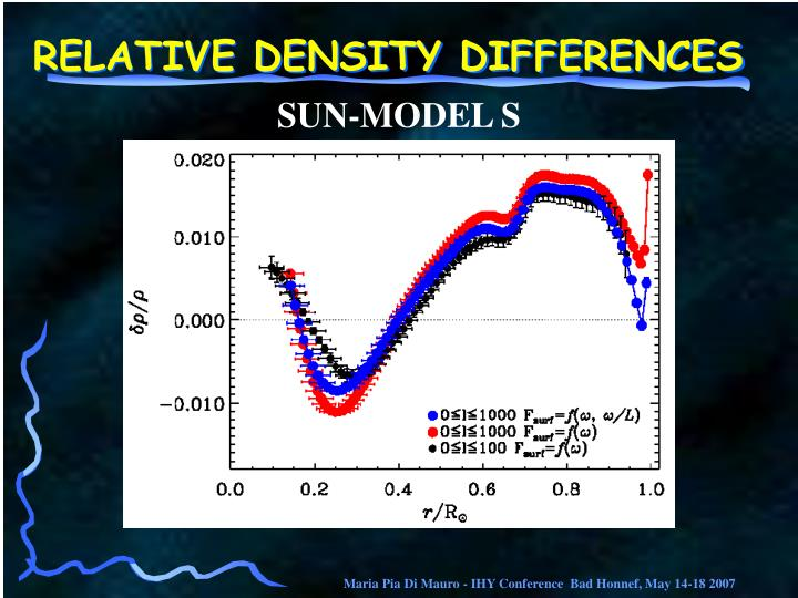 RELATIVE DENSITY DIFFERENCES