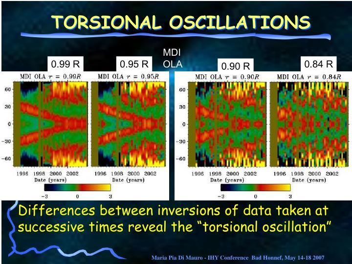 TORSIONAL OSCILLATIONS