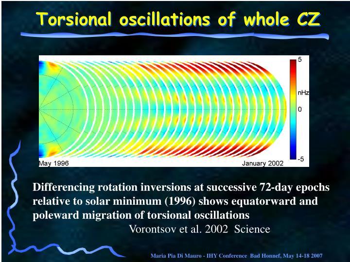 Torsional oscillations of whole CZ