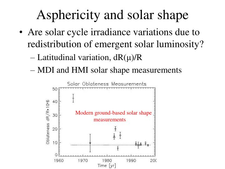 Asphericity and solar shape