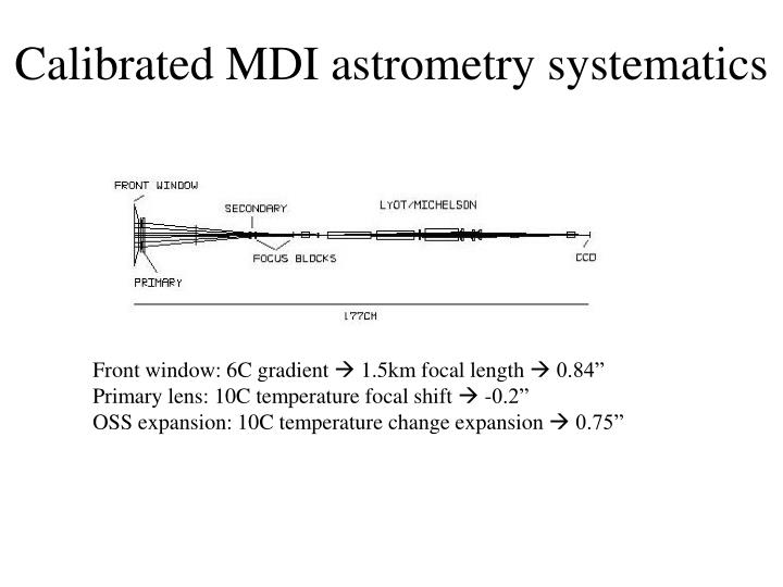 Calibrated MDI astrometry systematics