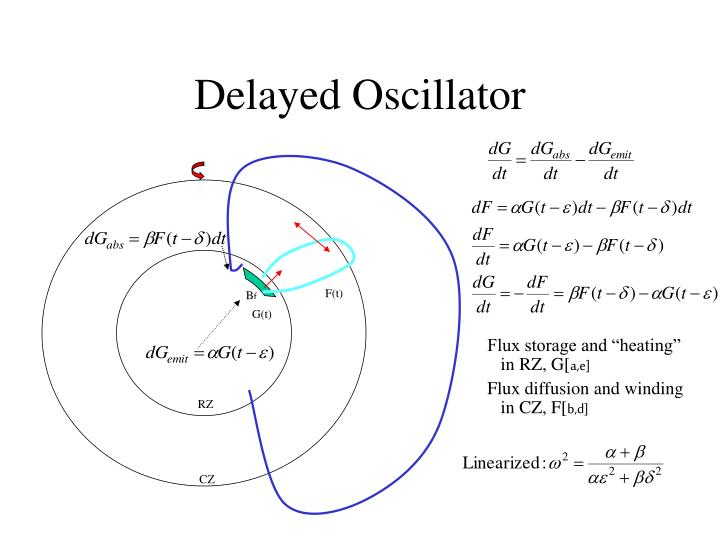 Delayed Oscillator