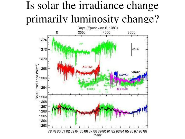 Is solar the irradiance change primarily luminosity change?