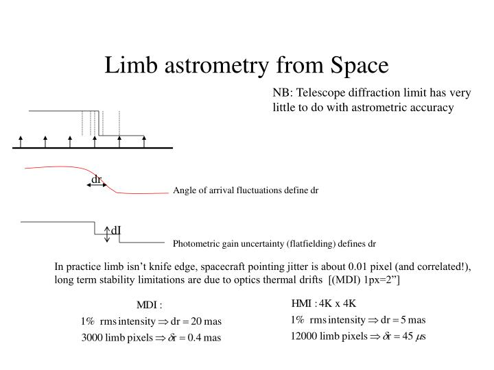 Limb astrometry from Space
