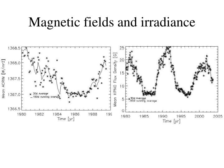 Magnetic fields and irradiance