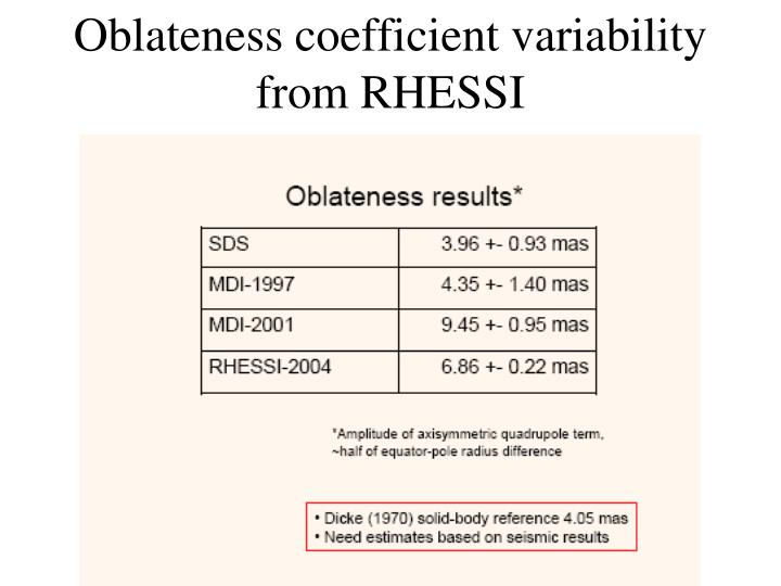 Oblateness coefficient variability from RHESSI