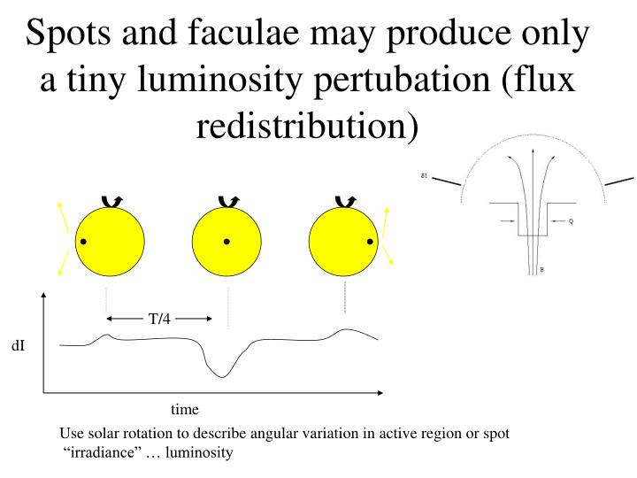 Spots and faculae may produce only a tiny luminosity pertubation (flux redistribution)