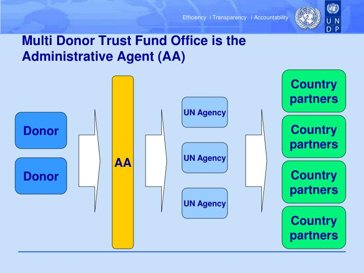 Multi donor trust fund office is the administrative agent aa