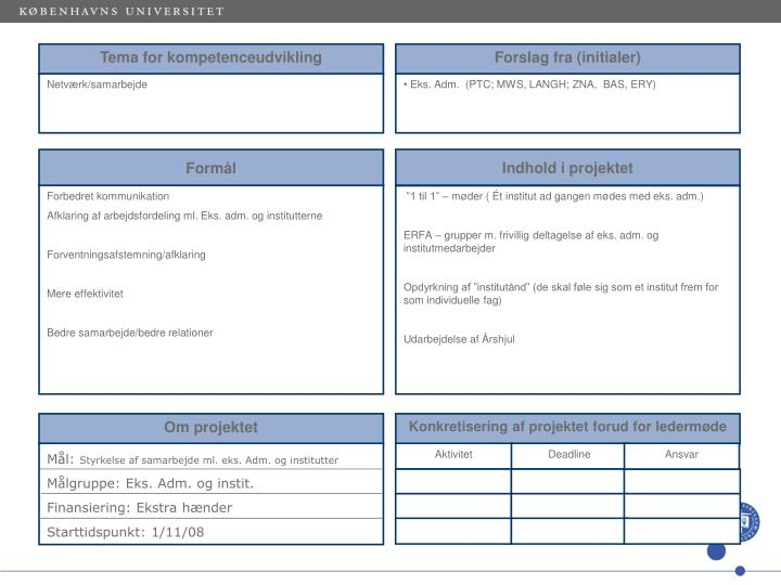 Tema for kompetenceudvikling