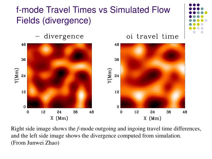 f-mode Travel Times vs Simulated Flow Fields (divergence)