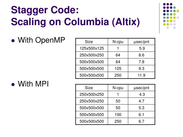 Stagger code scaling on columbia altix