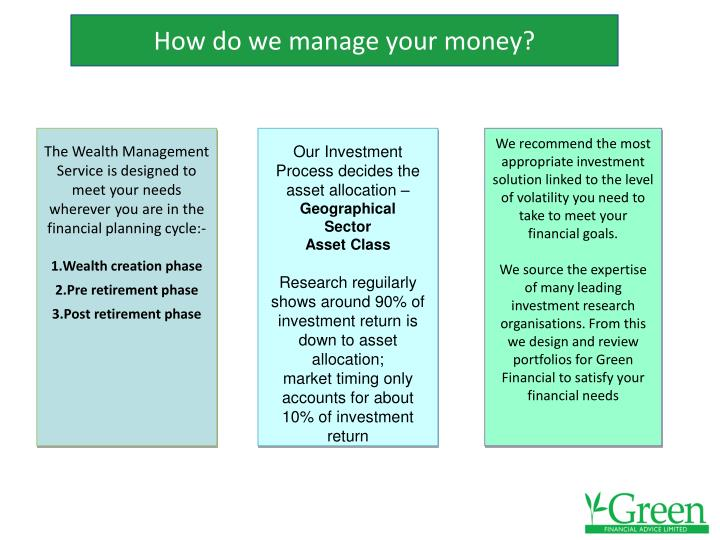 How do we manage your money?