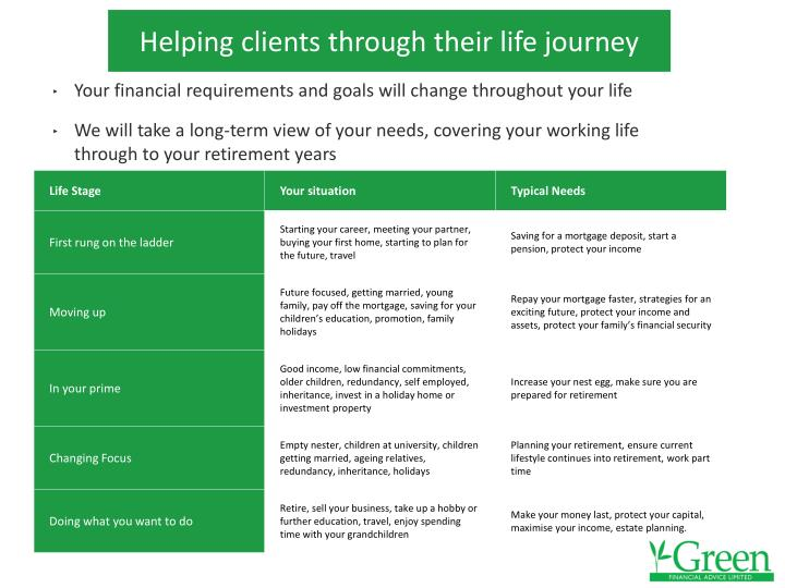 Helping clients through their life journey