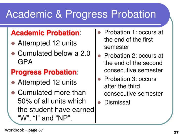 Academic & Progress Probation