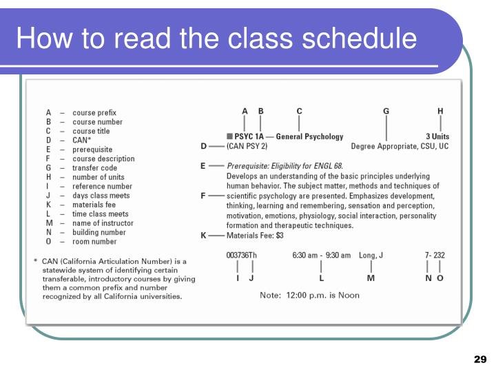 How to read the class schedule